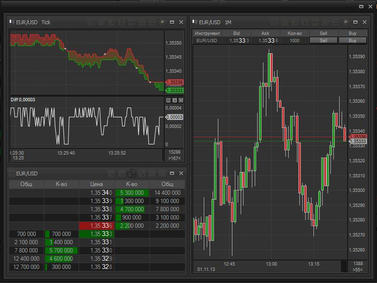 Форум на ProFinance Ru - Форум трейдеров рынка Forex / Форекс