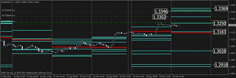 Прогноз форекс на 22.03.12 forex котировки евро рубль