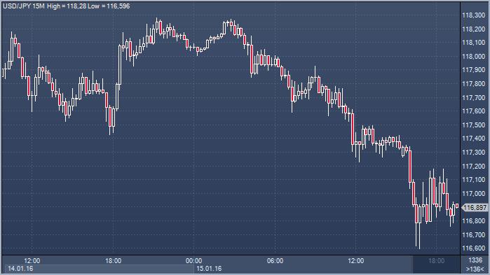 Даже не вериться-настоящий грааль forex investir dans les devises forex