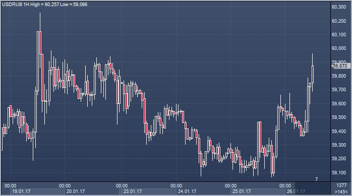Кто покупает валюту на форексе аналитика валютных пар на сегодня