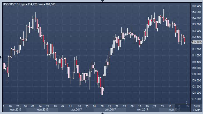 Forex валютный рынок форекс lang ru индикаторы для золота на форекс