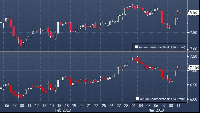 Deutsche Bank рассматривает возможность слияния с Commerzbank