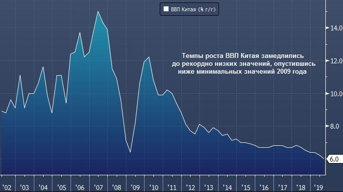 Появился мощный драйвер для снижения курса рубля