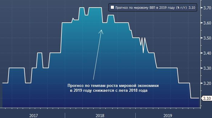 Morgan Stanley: мировая экономика может начать ускоряться ...