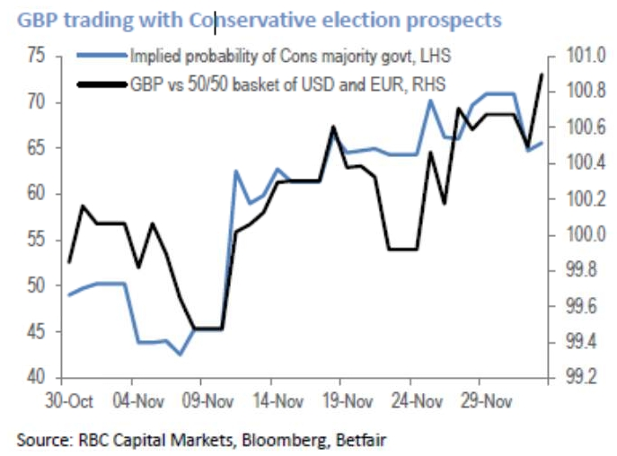 RBC Capital Markets дал рекомендации в отношении доллара на ...