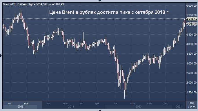 Россия получит дополнительно 2 триллиона рублей ...