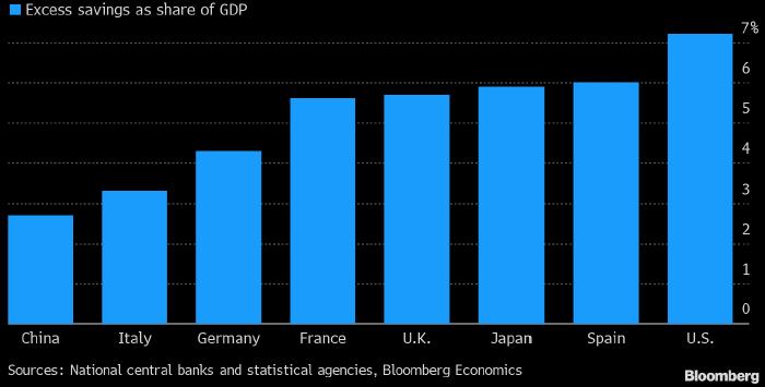 Goldman Sachs: экономика США может показать рекордный ...