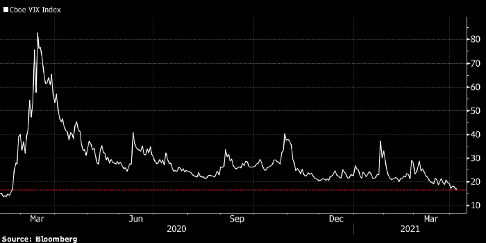 Bloomberg: кто-то сделал крупную ставку на резкий рост ...