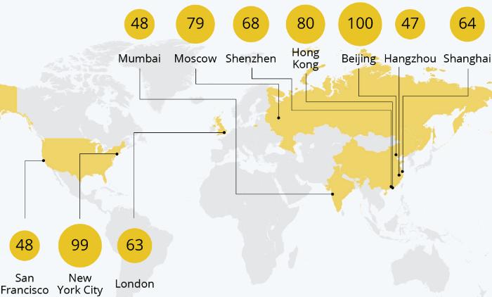 Пекин обошел Нью-Йорк по числу миллиардеров и занял ...