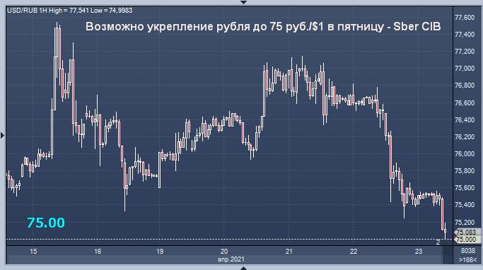 Сбербанк прогнозирует повышение ставки Банком ...