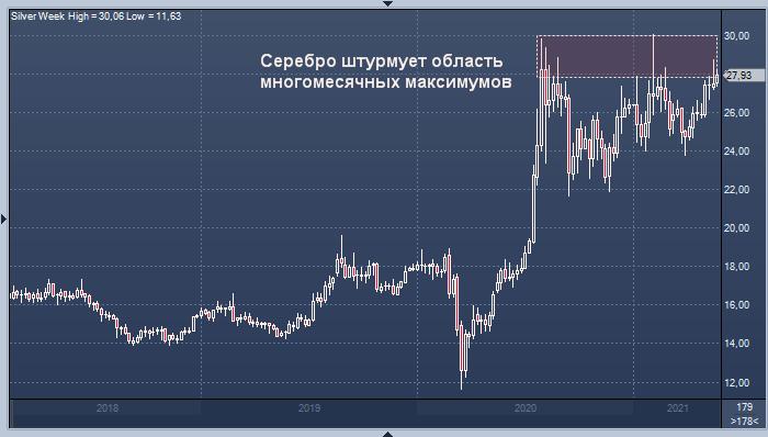 Монетный двор США останавливает продажу некоторых ...