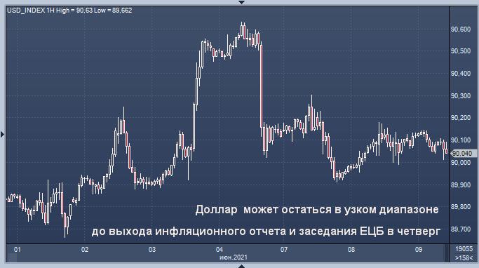 Завтра курс доллара может сильно измениться
