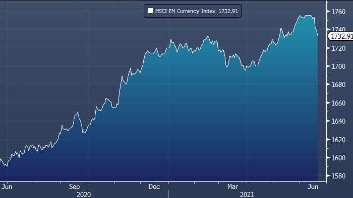 Morgan Stanley потерял интерес к валютам EM, опасается ...