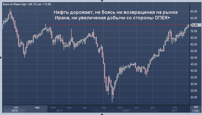 Bloomberg: Россия может предложить ОПЕК увеличить ...