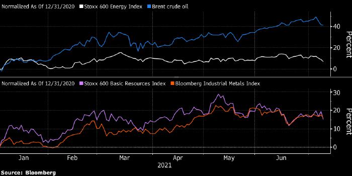 Акции европейских энергетических компаний сильно ...