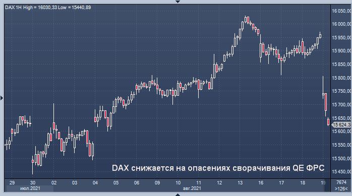 Европейские акции упали почти на 2% из-за опасений ...